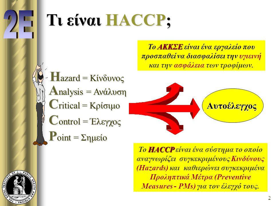 Τι είναι HACCP; 2Ε Hazard = Κίνδυνος Analysis = Ανάλυση