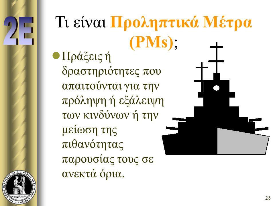 Τι είναι Προληπτικά Μέτρα (PMs);