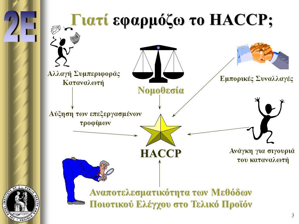 Γιατί εφαρμόζω το HACCP;