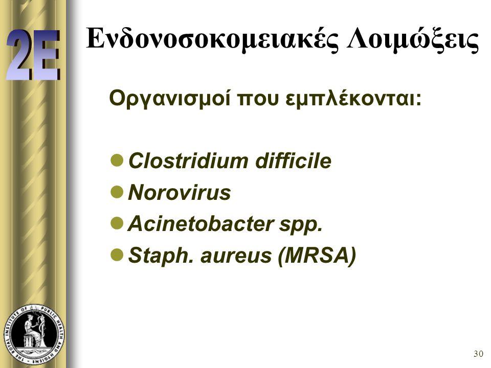 Ενδονοσοκομειακές Λοιμώξεις