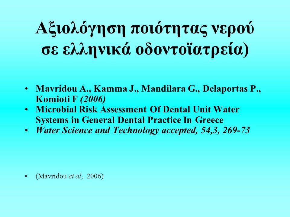 Αξιολόγηση ποιότητας νερού σε ελληνικά οδοντοϊατρεία)