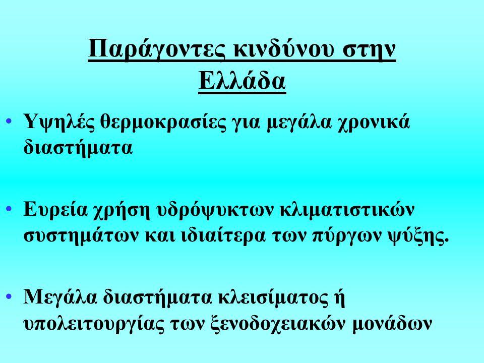 Παράγοντες κινδύνου στην Ελλάδα