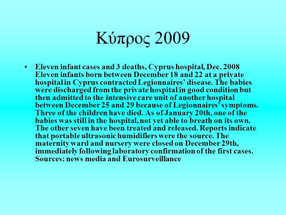 Kύπρος 2009