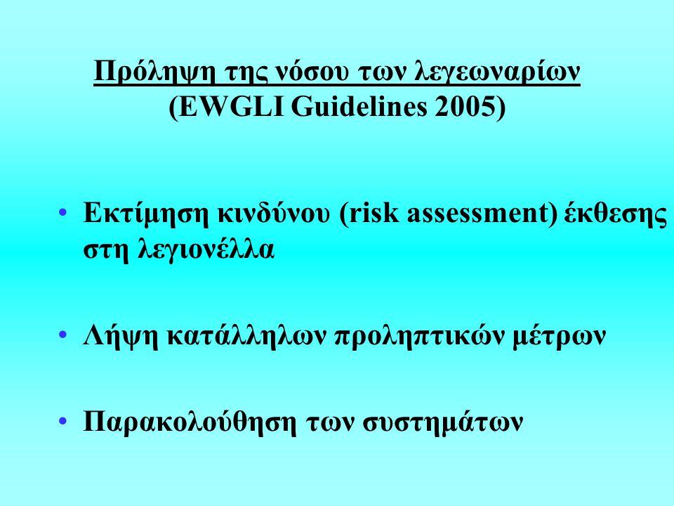 Πρόληψη της νόσου των λεγεωναρίων (EWGLI Guidelines 2005)