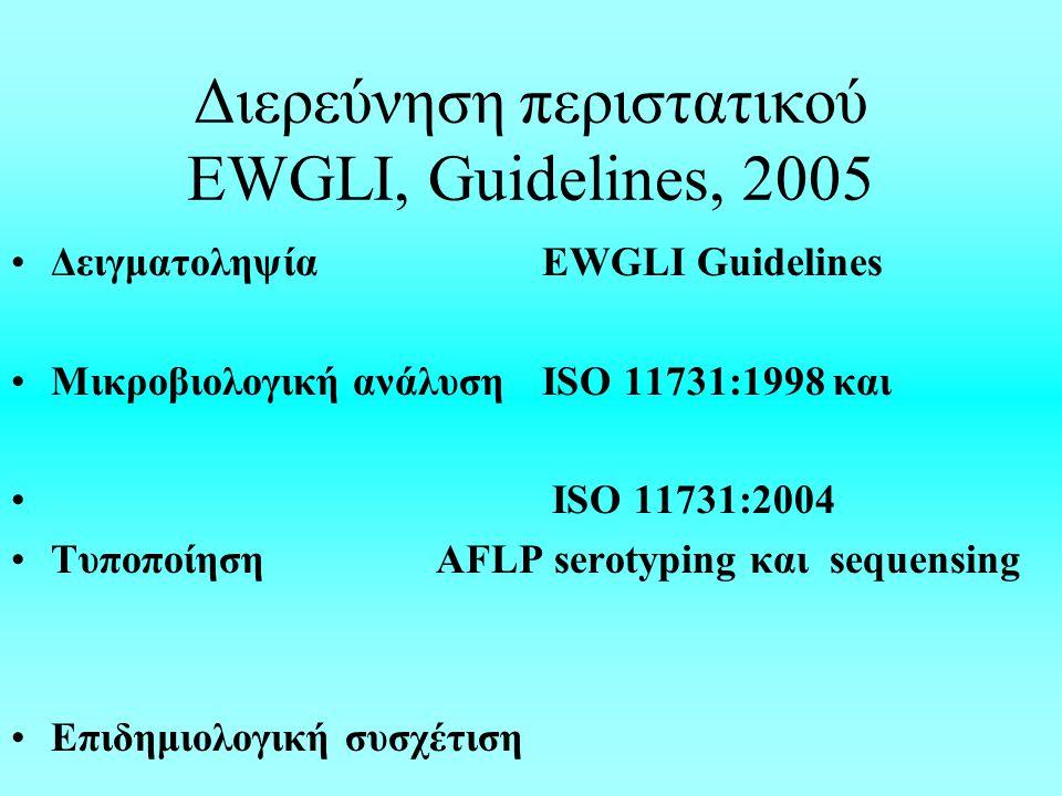 Διερεύνηση περιστατικού EWGLI, Guidelines, 2005