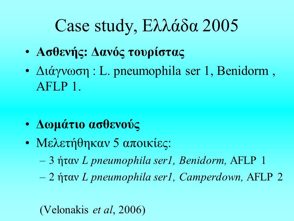Case study, Ελλάδα 2005 Ασθενής: Δανός τουρίστας