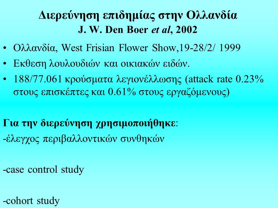Διερεύνηση επιδημίας στην Ολλανδία J. W. Den Boer et al, 2002