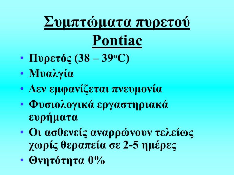 Συμπτώματα πυρετού Pontiac