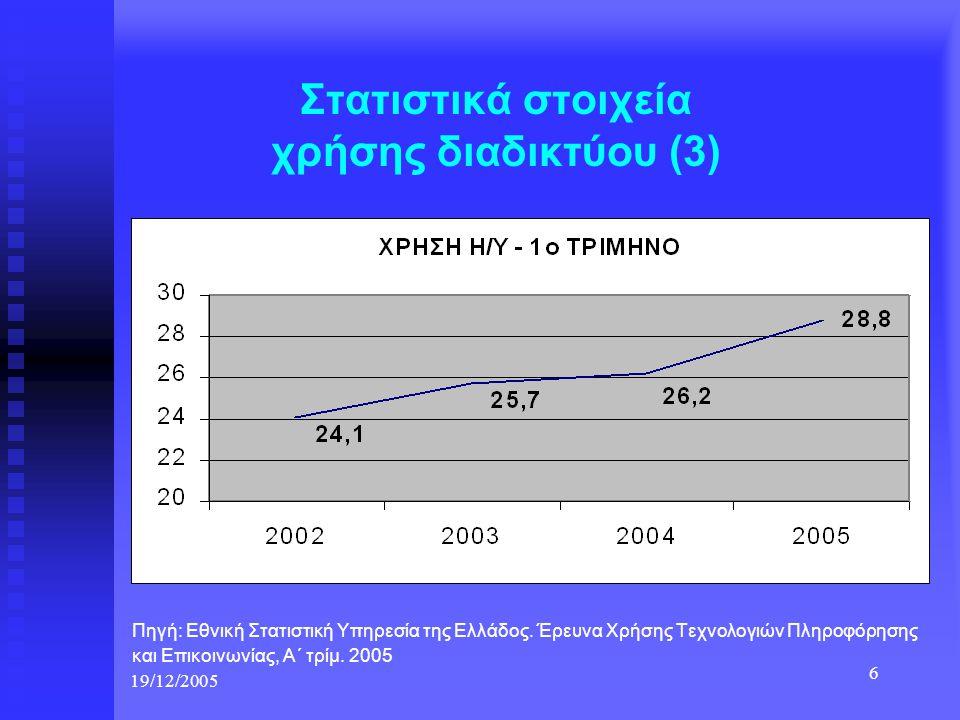 Στατιστικά στοιχεία χρήσης διαδικτύου (3)