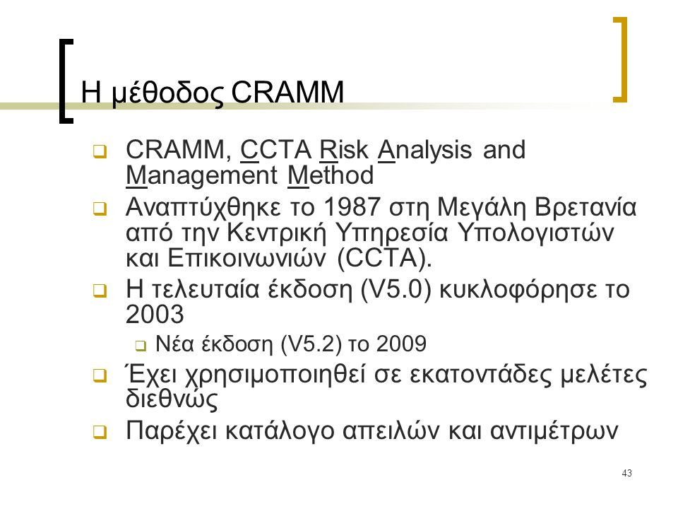 Η μέθοδος CRAMM CRAMM, CCTA Risk Analysis and Management Method