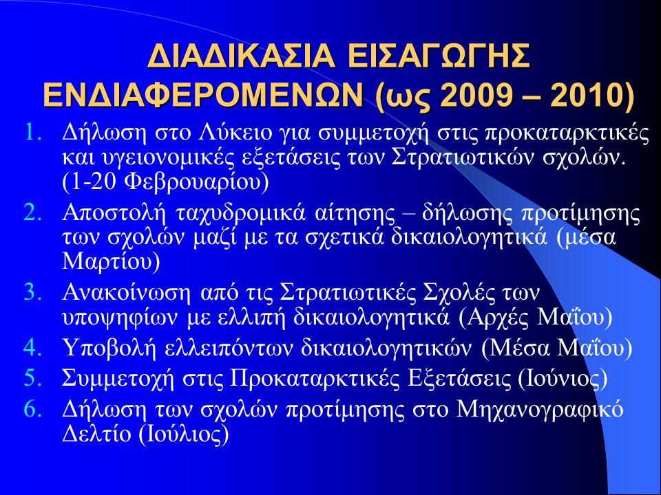 ΔΙΑΔΙΚΑΣΙΑ ΕΙΣΑΓΩΓΗΣ ΕΝΔΙΑΦΕΡΟΜΕΝΩΝ (ως 2009 – 2010)