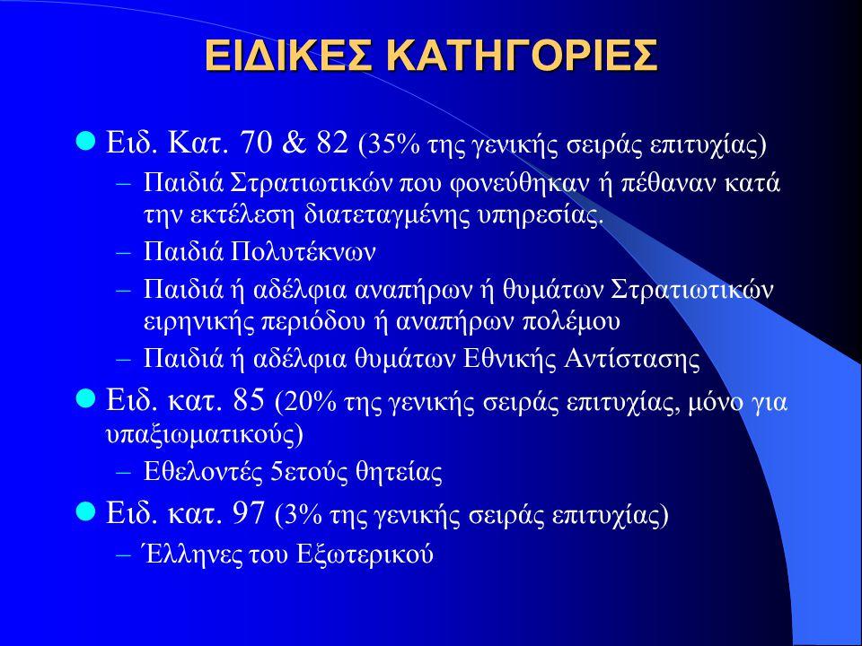 ΕΙΔΙΚΕΣ ΚΑΤΗΓΟΡΙΕΣ Ειδ. Κατ. 70 & 82 (35% της γενικής σειράς επιτυχίας)