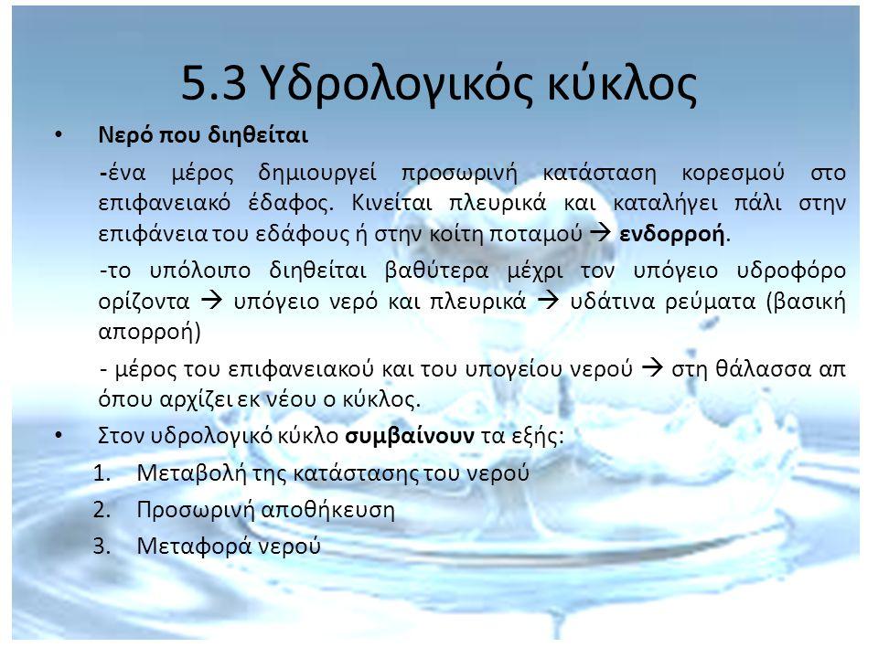 5.3 Υδρολογικός κύκλος Νερό που διηθείται