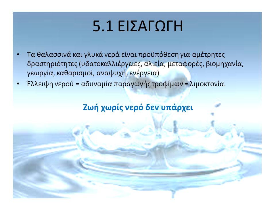Ζωή χωρίς νερό δεν υπάρχει