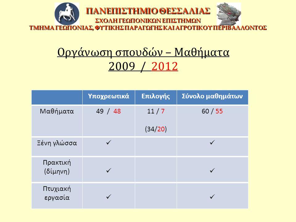 Οργάνωση σπουδών – Μαθήματα 2009 / 2012