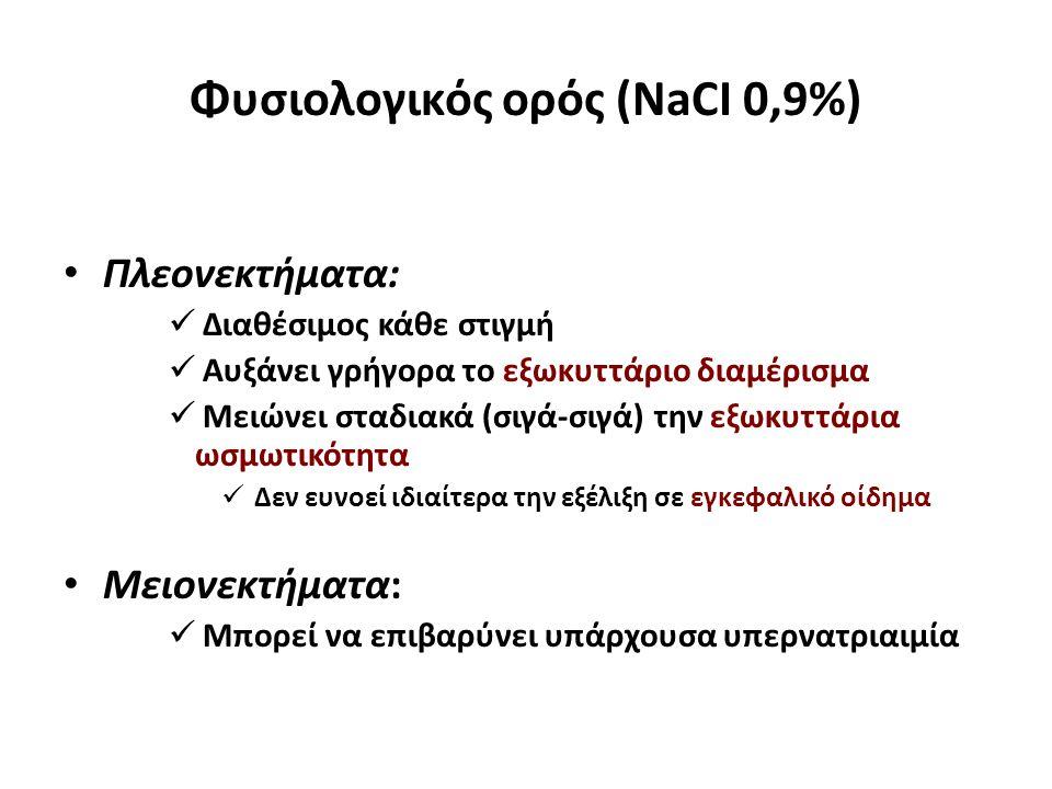 Φυσιολογικός ορός (NaCI 0,9%)