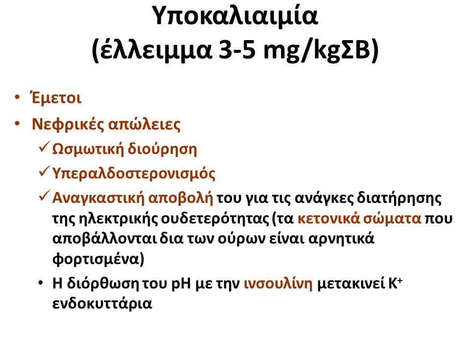 Υποκαλιαιμία (έλλειμμα 3-5 mg/kgΣΒ)