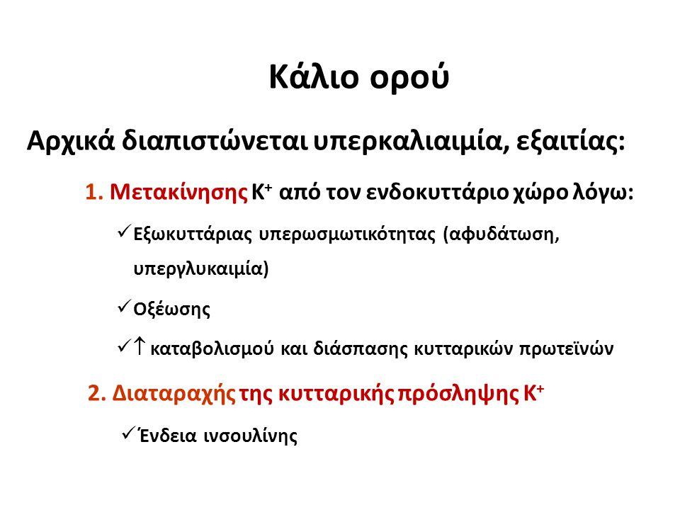 1. Μετακίνησης K+ από τον ενδοκυττάριο χώρο λόγω: