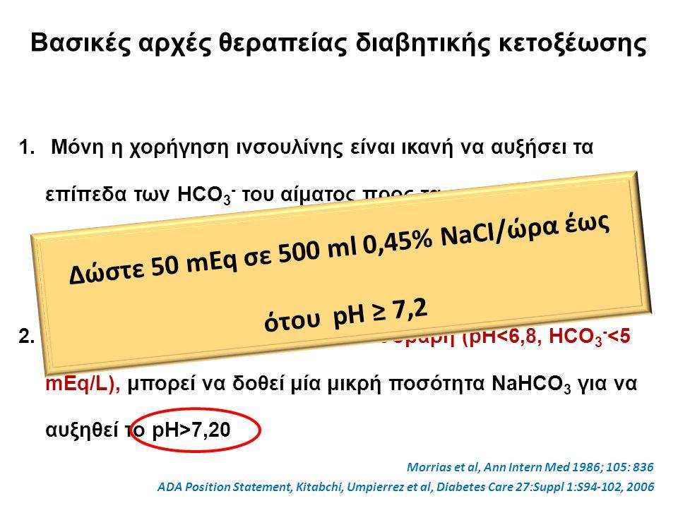 Δώστε 50 mEq σε 500 ml 0,45% NaCI/ώρα έως ότου pH ≥ 7,2