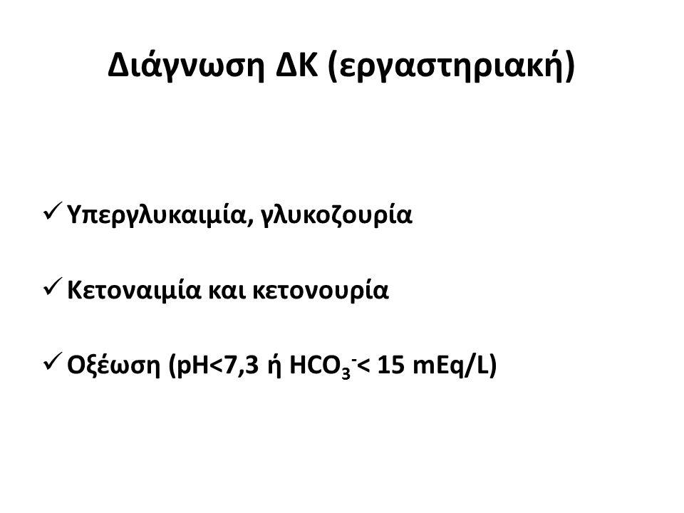 Διάγνωση ΔΚ (εργαστηριακή)