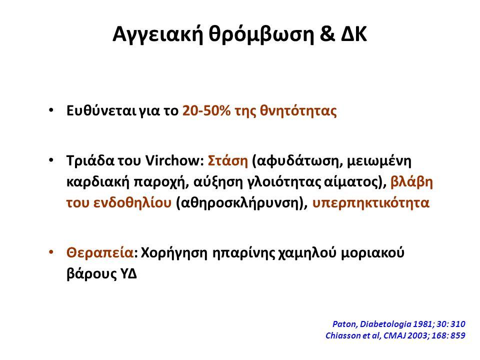 Αγγειακή θρόμβωση & ΔΚ Ευθύνεται για το 20-50% της θνητότητας
