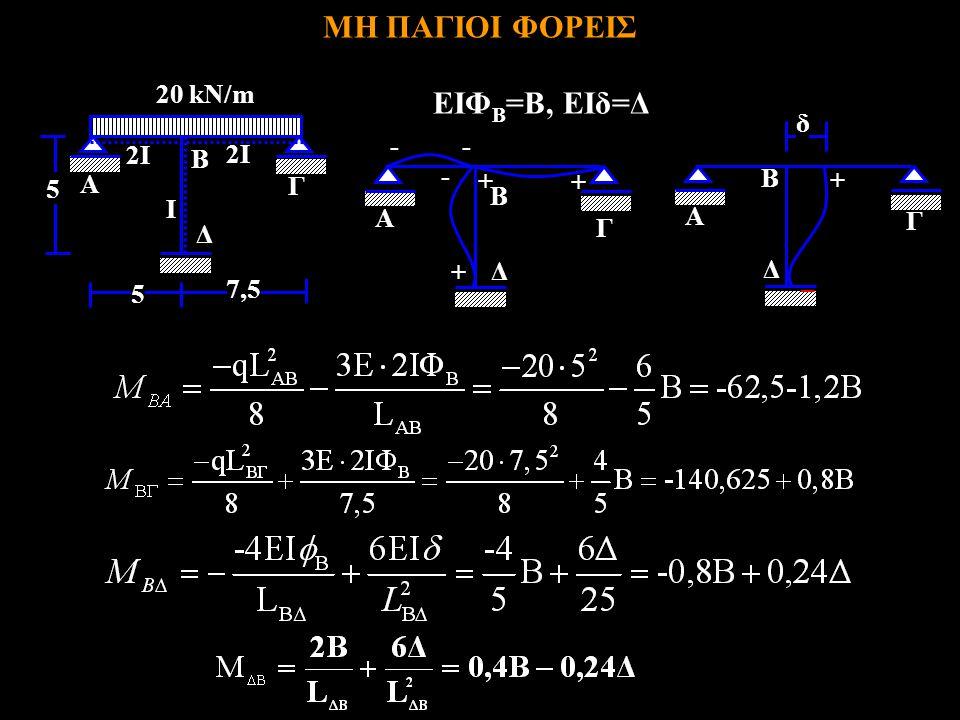 ΜΗ ΠΑΓΙΟΙ ΦΟΡΕΙΣ ΕΙΦΒ=Β, ΕΙδ=Δ 20 kN/m δ - 2I B + B + A Γ B I A A Γ Γ