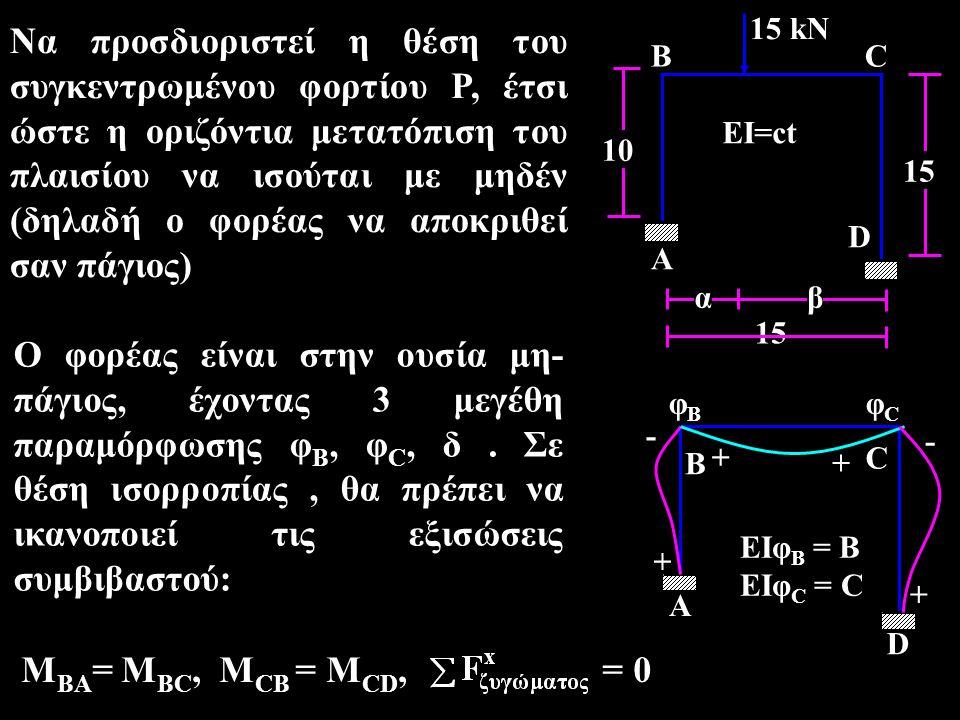 Να προσδιοριστεί η θέση του συγκεντρωμένου φορτίου P, έτσι ώστε η οριζόντια μετατόπιση του πλαισίου να ισούται με μηδέν (δηλαδή ο φορέας να αποκριθεί σαν πάγιος)