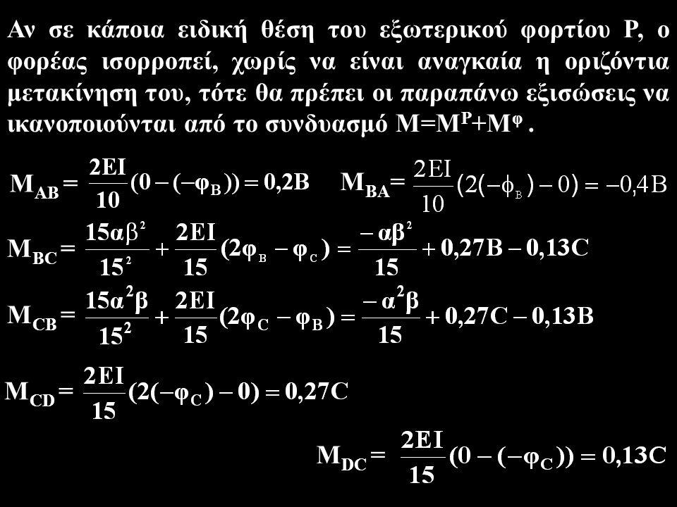 Αν σε κάποια ειδική θέση του εξωτερικού φορτίου Ρ, ο φορέας ισορροπεί, χωρίς να είναι αναγκαία η οριζόντια μετακίνηση του, τότε θα πρέπει οι παραπάνω εξισώσεις να ικανοποιούνται από το συνδυασμό Μ=ΜΡ+Μφ .