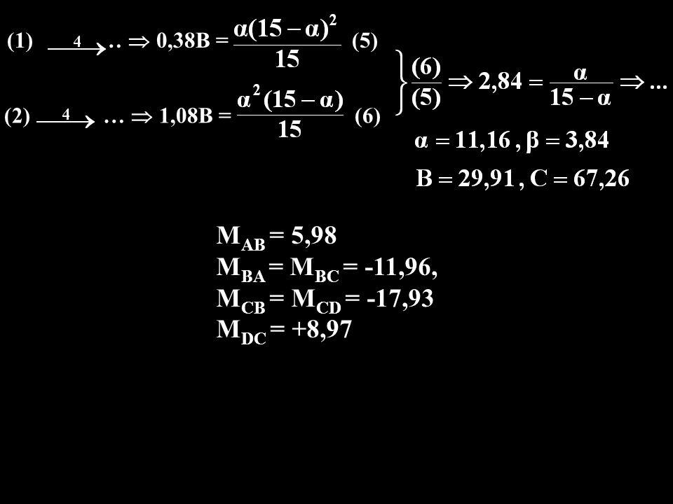 ΜΒΑ = ΜΒC = -11,96, MCB = MCD = -17,93 MDC = +8,97