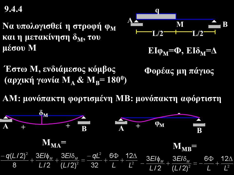 Να υπολογισθεί η στροφή φΜ και η μετακίνηση δΜ, του μέσου Μ