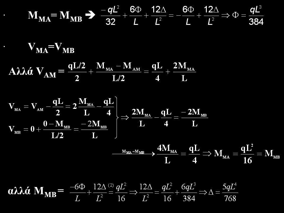 · ΜΜΑ= ΜΜΒ  · VMA=VMB Αλλά VΑM = αλλά ΜΜΒ =