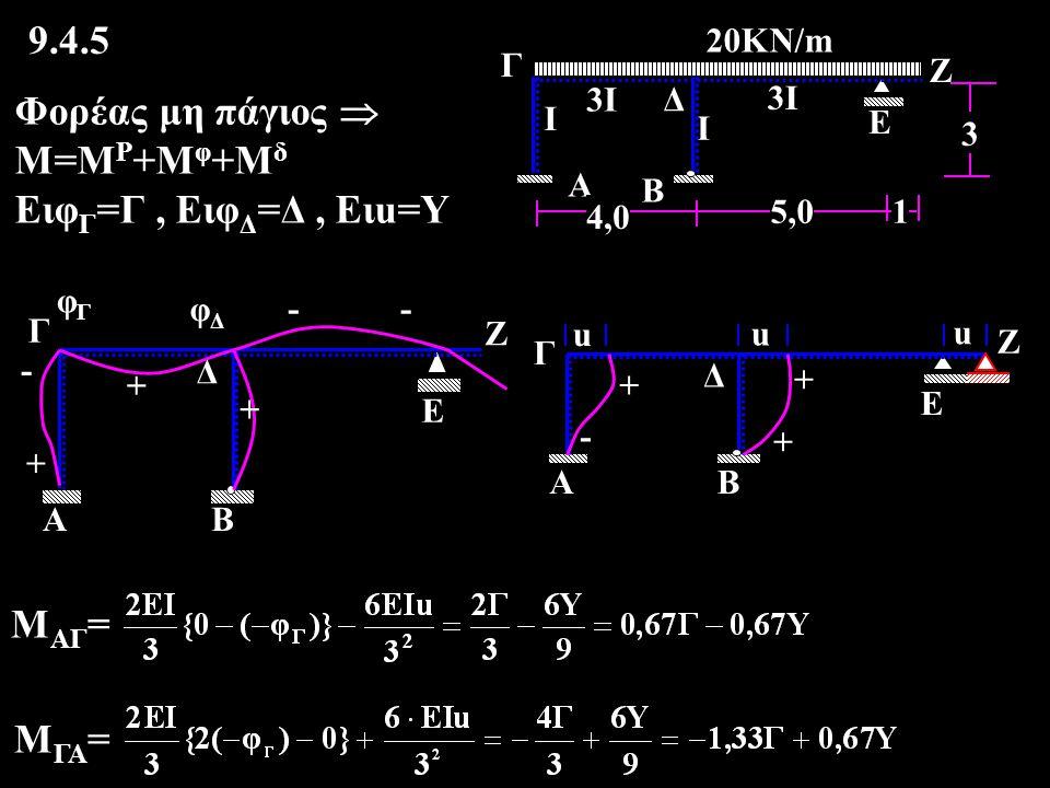 Φορέας μη πάγιος  Μ=ΜΡ+Μφ+Μδ ΕιφΓ=Γ , ΕιφΔ=Δ , Ειu=Υ