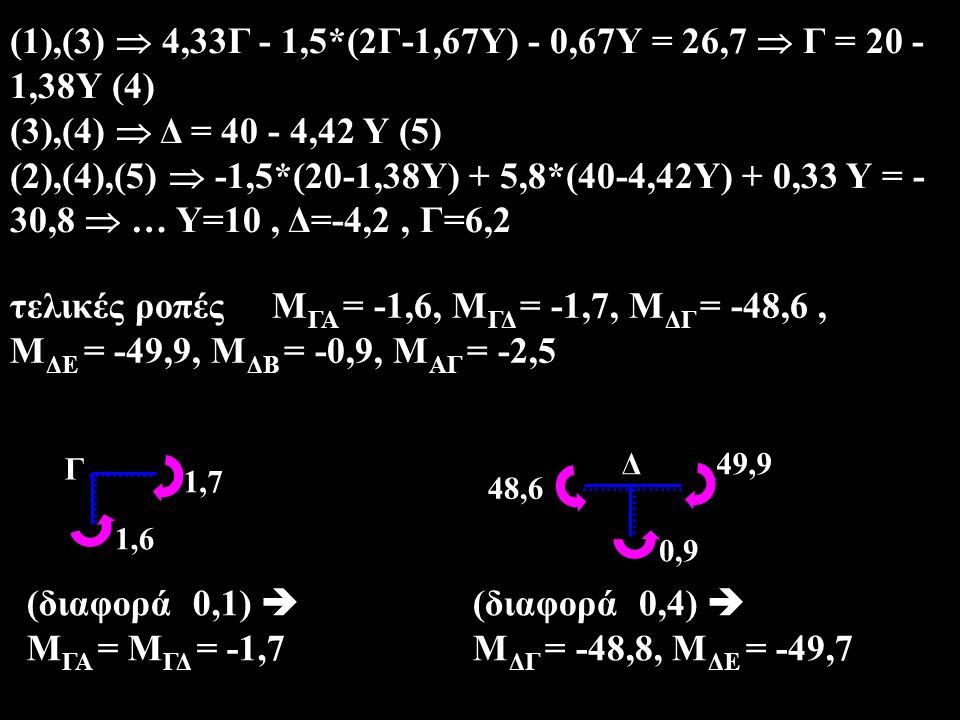 (1),(3)  4,33Γ - 1,5*(2Γ-1,67Υ) - 0,67Υ = 26,7  Γ = 20 - 1,38Υ (4)