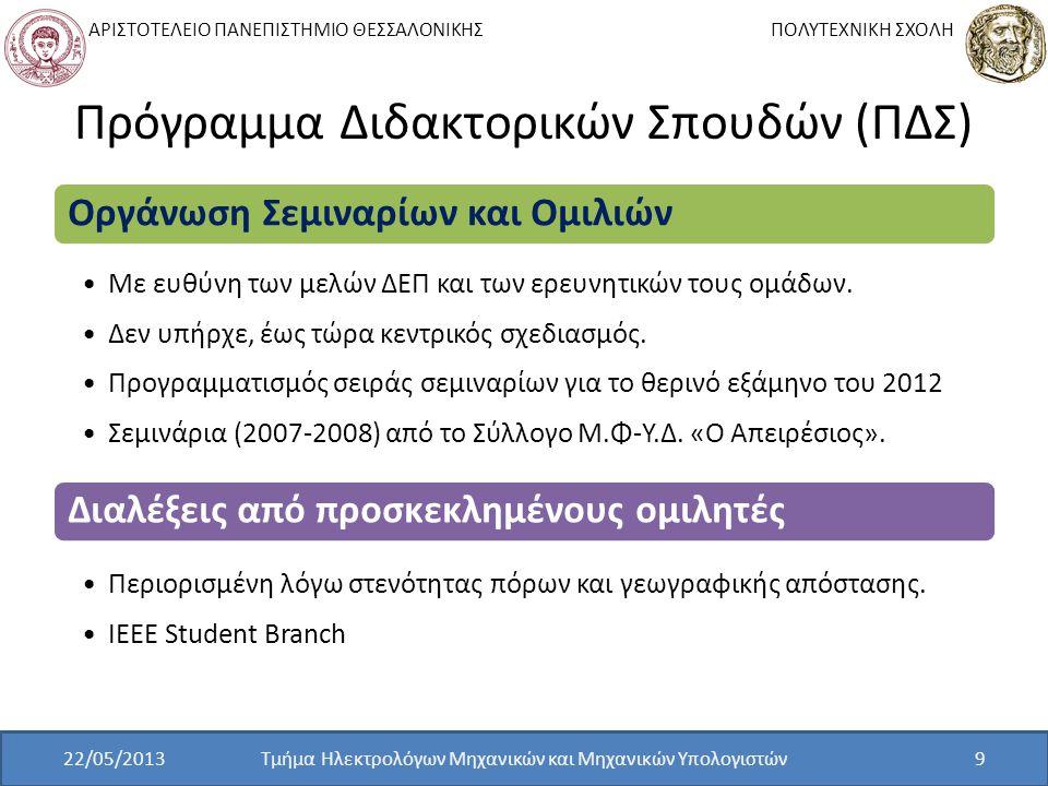 Πρόγραμμα Διδακτορικών Σπουδών (ΠΔΣ)