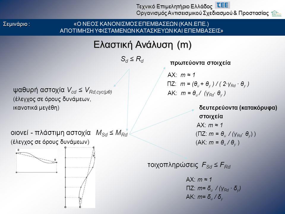 Ελαστική Ανάλυση (m) Sd ≤ Rd ψαθυρή αστοχία Vcd ≤ VRd,cyc(μθ)