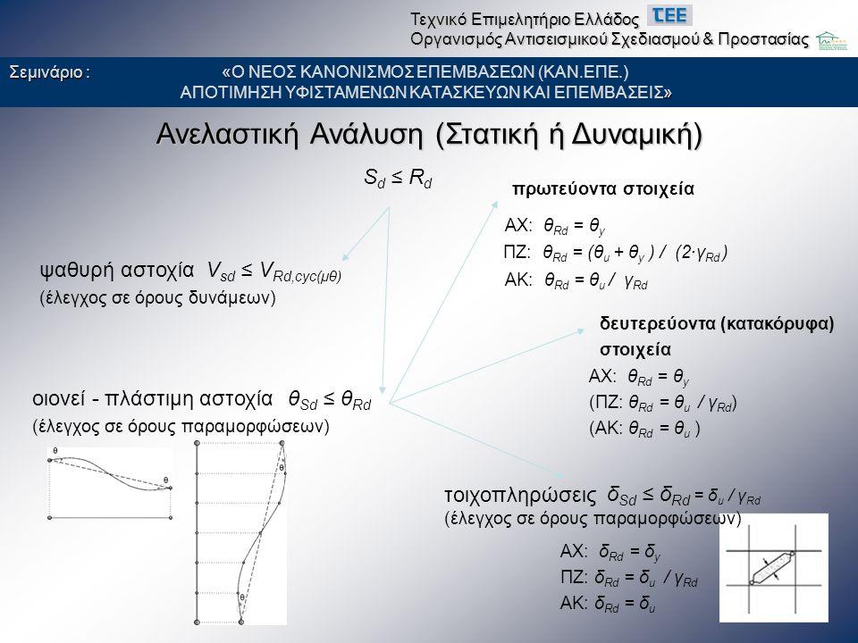 Ανελαστική Ανάλυση (Στατική ή Δυναμική)