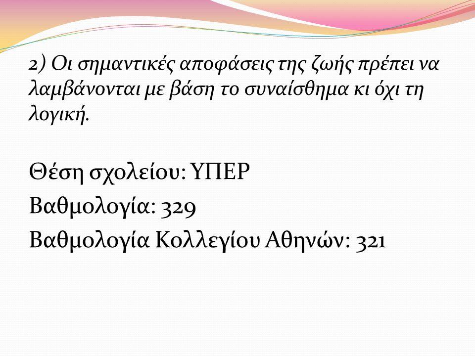 Βαθμολογία Κολλεγίου Αθηνών: 321