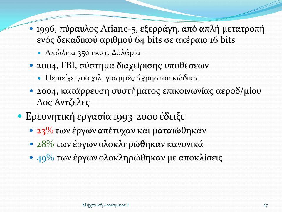 Ερευνητική εργασία 1993-2000 έδειξε