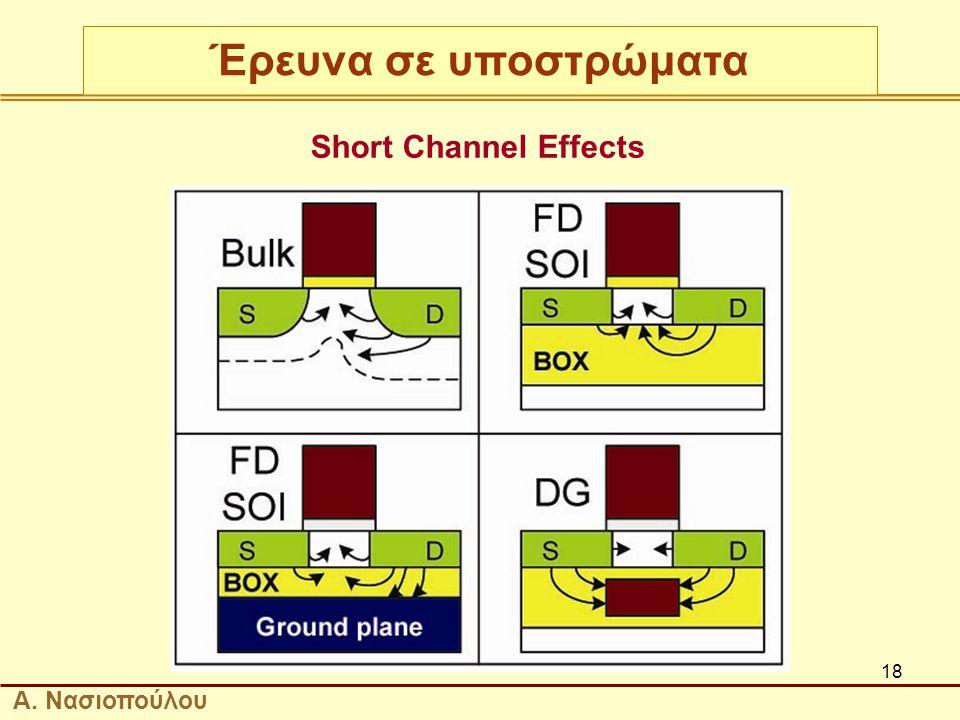 Έρευνα σε υποστρώματα Short Channel Effects Α. Νασιοπούλου