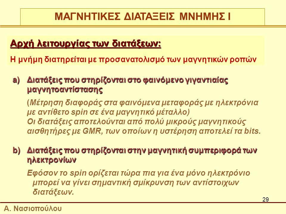 ΜΑΓΝΗΤΙΚΕΣ ΔΙΑΤΑΞΕΙΣ ΜΝΗΜΗΣ Ι