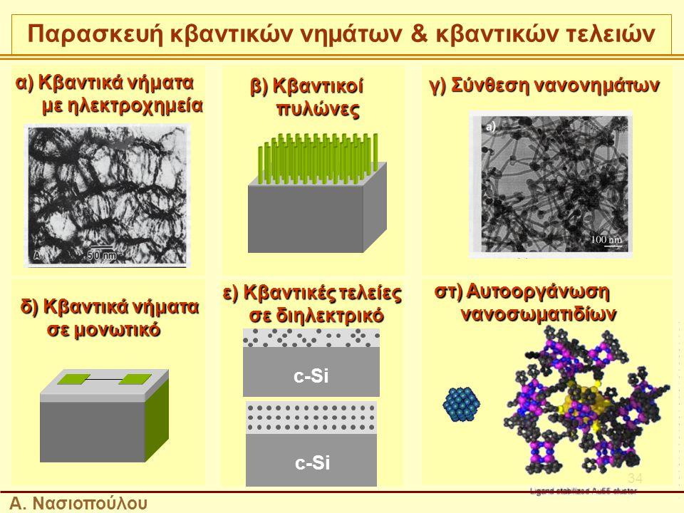Παρασκευή κβαντικών νημάτων & κβαντικών τελειών
