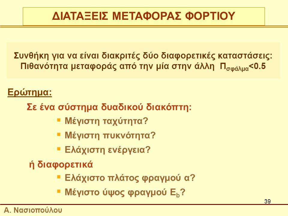 ΔΙΑΤΑΞΕΙΣ ΜΕΤΑΦΟΡΑΣ ΦΟΡΤΙΟΥ