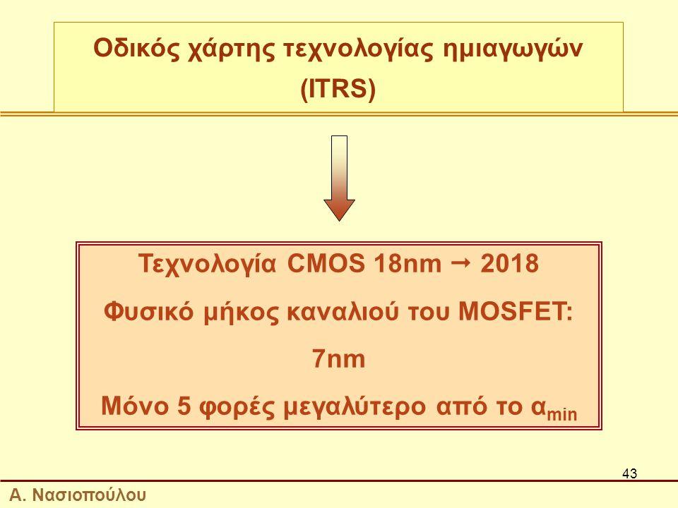 Οδικός χάρτης τεχνολογίας ημιαγωγών (ITRS)