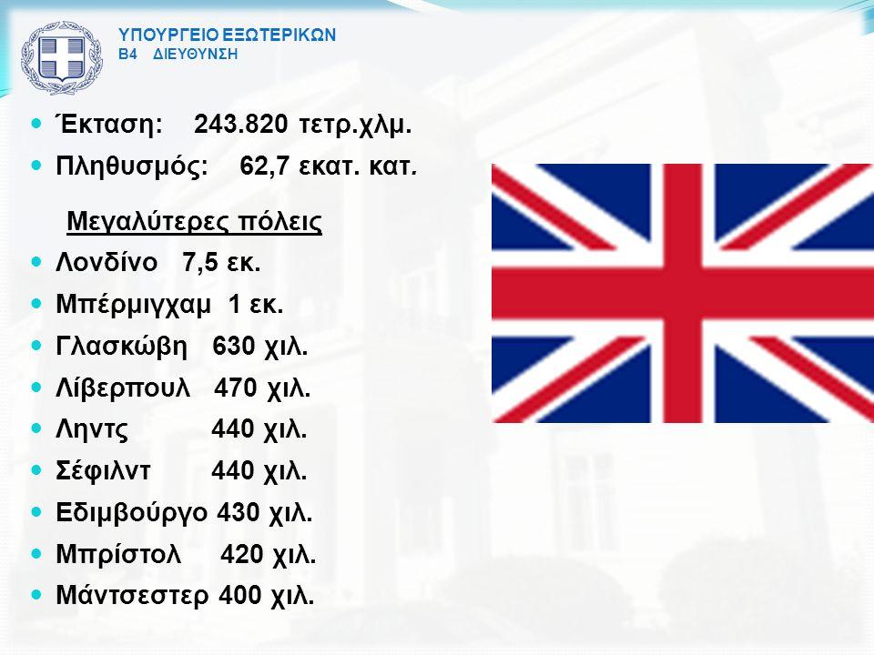 Έκταση: 243.820 τετρ.χλμ. Πληθυσμός: 62,7 εκατ. κατ.