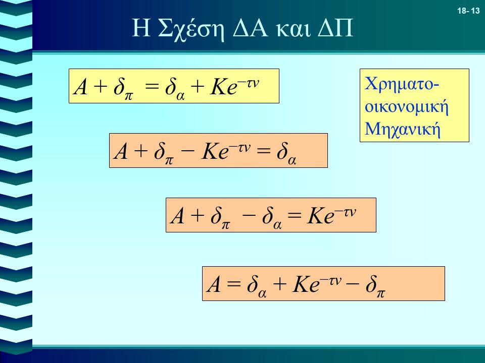 Η Σχέση ΔΑ και ΔΠ A + δπ = δα + Κe−τν A + δπ − Κe−τν = δα