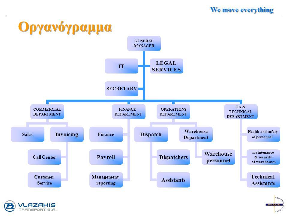 We move everything Οργανόγραμμα