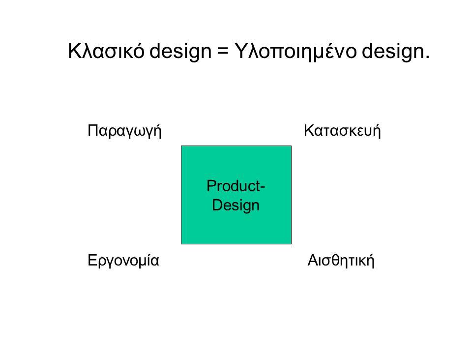 Κλασικό design = Υλοποιημένο design.