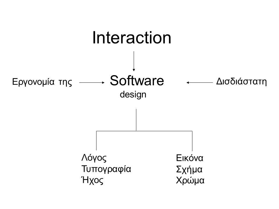 Interaction Software Εργονομία της Δισδιάστατη design Λόγος Εικόνα