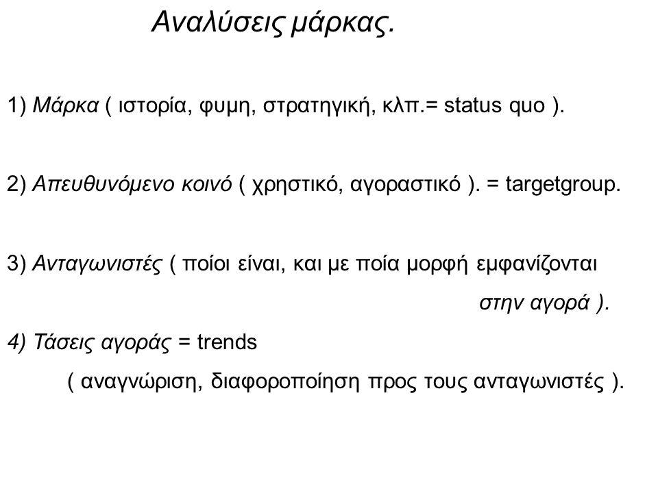Αναλύσεις μάρκας. 1) Μάρκα ( ιστορία, φυμη, στρατηγική, κλπ.= status quo ). 2) Απευθυνόμενο κοινό ( χρηστικό, αγοραστικό ). = targetgroup.