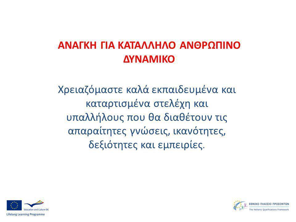 ΑΝΑΓΚΗ ΓΙΑ ΚΑΤΑΛΛΗΛΟ ΑΝΘΡΩΠΙΝΟ ΔΥΝΑΜΙΚΟ